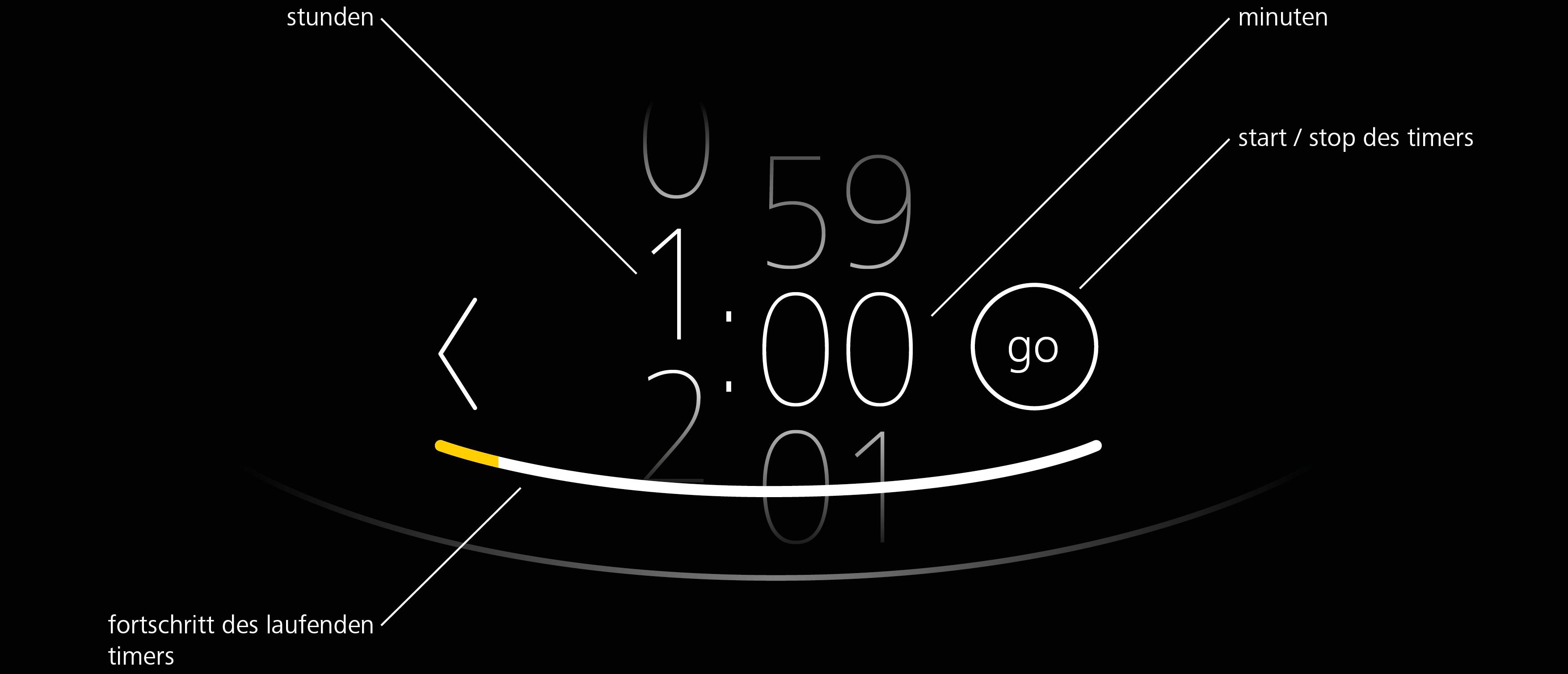 christian reimold heat interface timer