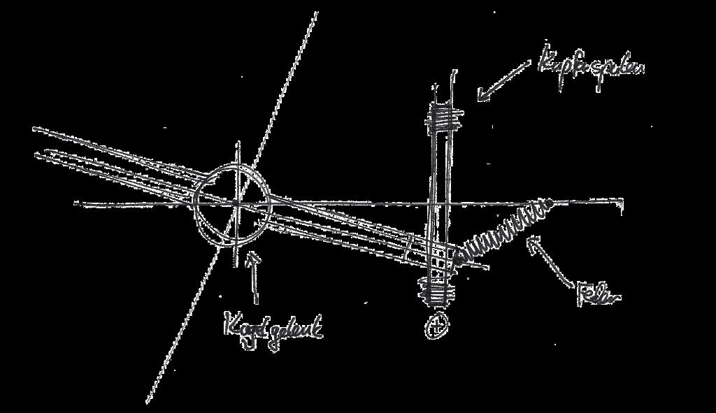 orbit 360 sketch zeichnung christian reimold